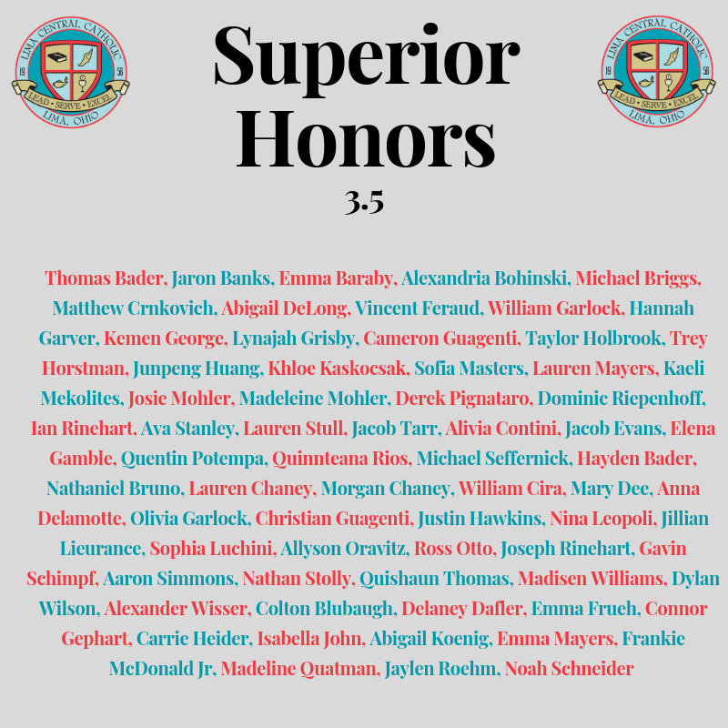 4th Quarter Honor Roll
